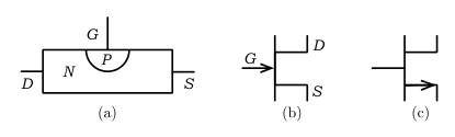 図1 接合型FET(Nチャネル)の構造と記号