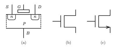 図1 MOS FET(Nチャネル)の構造と記号